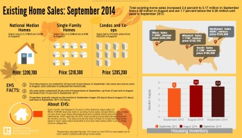 2014-09-research-infographic-ehs-2014-10-21