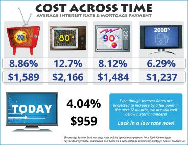 20150724-Cost-Across-Time-STM