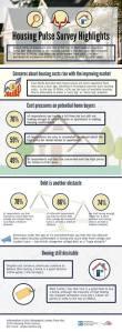 housing survey